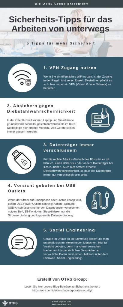 Infografik Sicherheitstipps für das Arbeiten von unterwegs